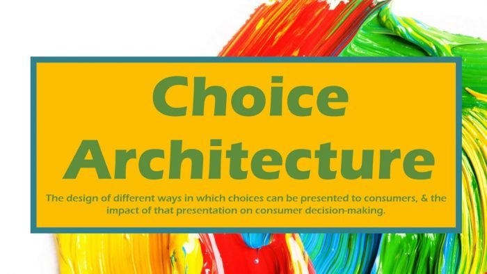 Arquitectura de la Elección o Choice Arquitecture